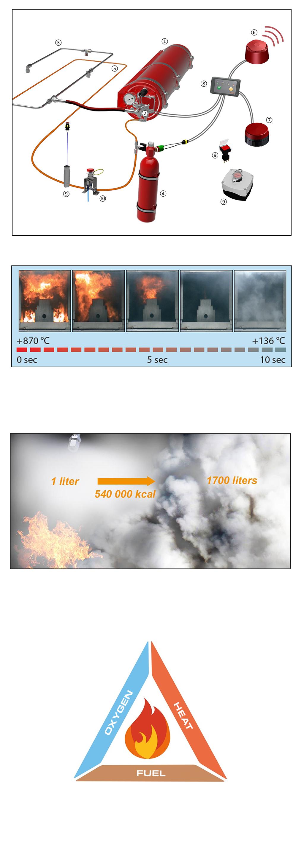collage_fogmaker_neu